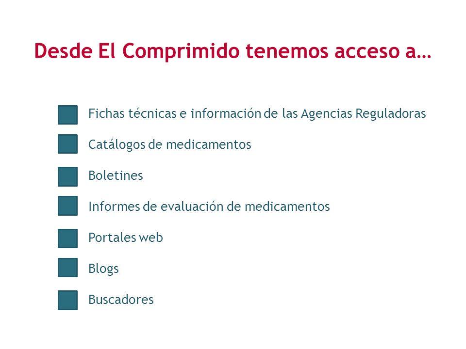 Desde El Comprimido tenemos acceso a… Fichas técnicas e información de las Agencias Reguladoras Catálogos de medicamentos Boletines Informes de evaluación de medicamentos Portales web Blogs Buscadores