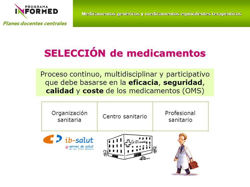 Medicamentos genéricos y medicamentos equivalentes terapéuticos Planes docentes centrales Proceso continuo, multidisciplinar y participativo que debe
