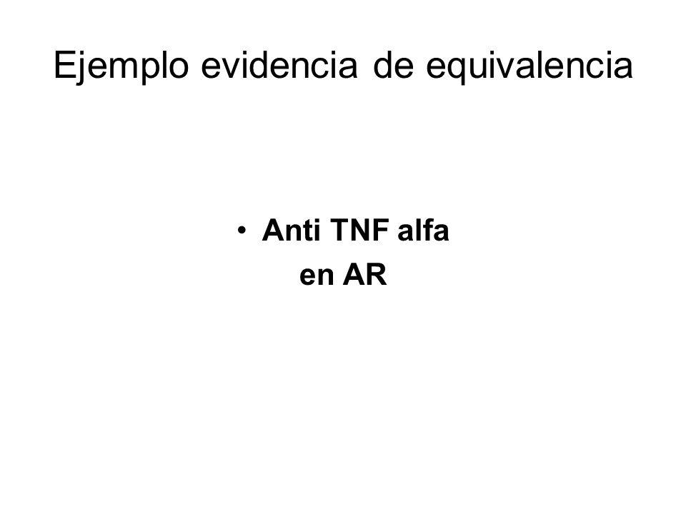 Ejemplo evidencia de equivalencia Anti TNF alfa en AR