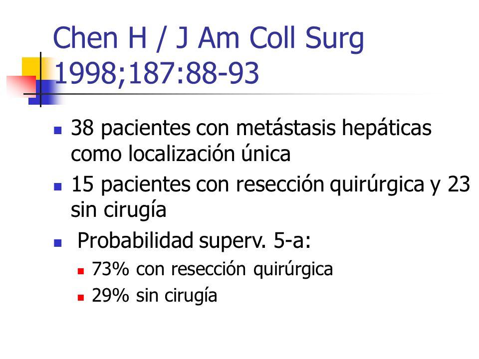 Chen H / J Am Coll Surg 1998;187:88-93 38 pacientes con metástasis hepáticas como localización única 15 pacientes con resección quirúrgica y 23 sin ci