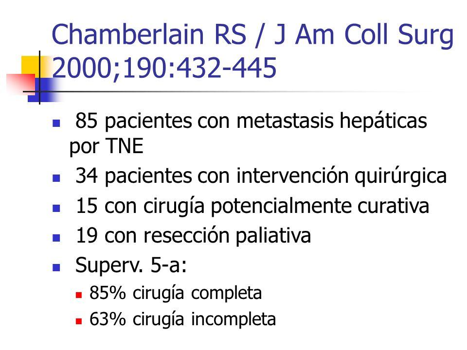 Chamberlain RS / J Am Coll Surg 2000;190:432-445 85 pacientes con metastasis hepáticas por TNE 34 pacientes con intervención quirúrgica 15 con cirugía