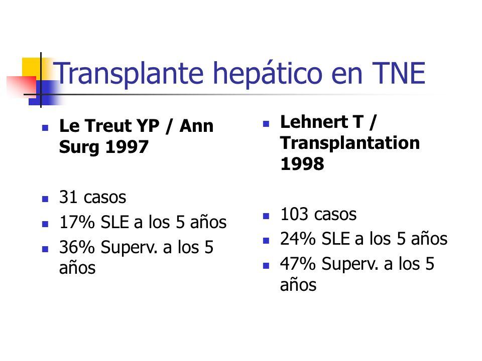 Transplante hepático en TNE Le Treut YP / Ann Surg 1997 31 casos 17% SLE a los 5 años 36% Superv. a los 5 años Lehnert T / Transplantation 1998 103 ca