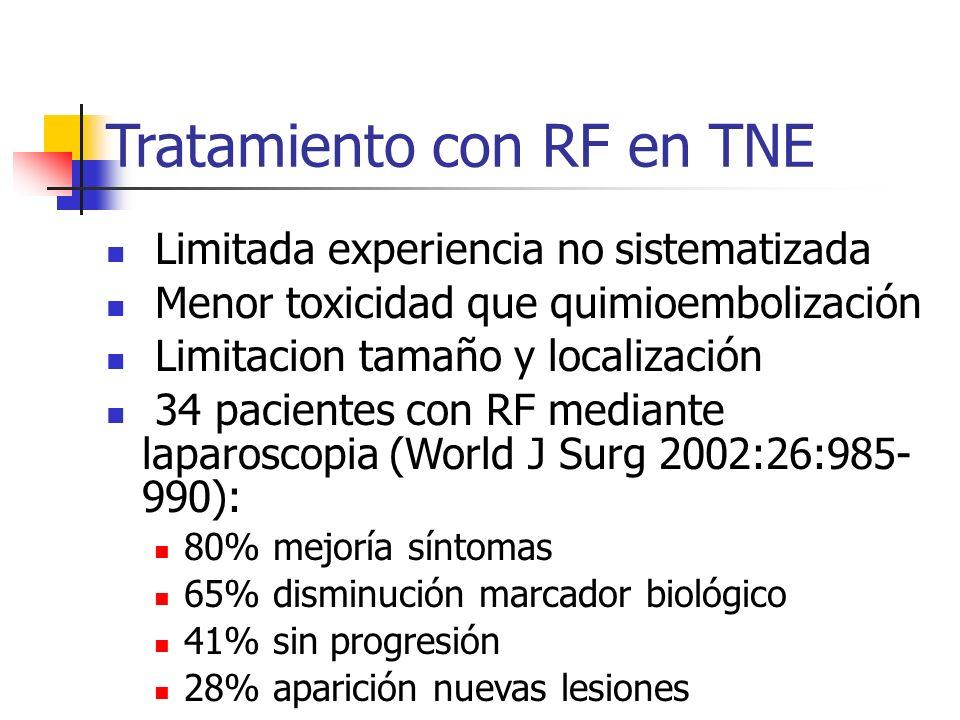 Tratamiento con RF en TNE Limitada experiencia no sistematizada Menor toxicidad que quimioembolización Limitacion tamaño y localización 34 pacientes c