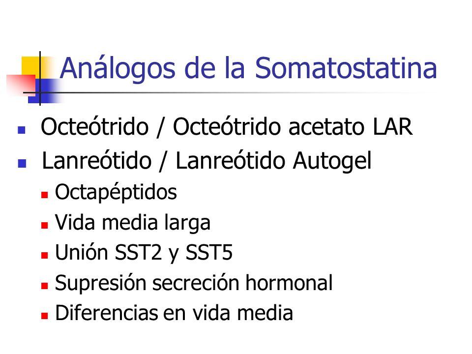 Análogos de la Somatostatina Octeótrido / Octeótrido acetato LAR Lanreótido / Lanreótido Autogel Octapéptidos Vida media larga Unión SST2 y SST5 Supre