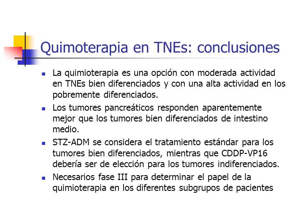 Quimoterapia en TNEs: conclusiones La quimioterapia es una opción con moderada actividad en TNEs bien diferenciados y con una alta actividad en los po