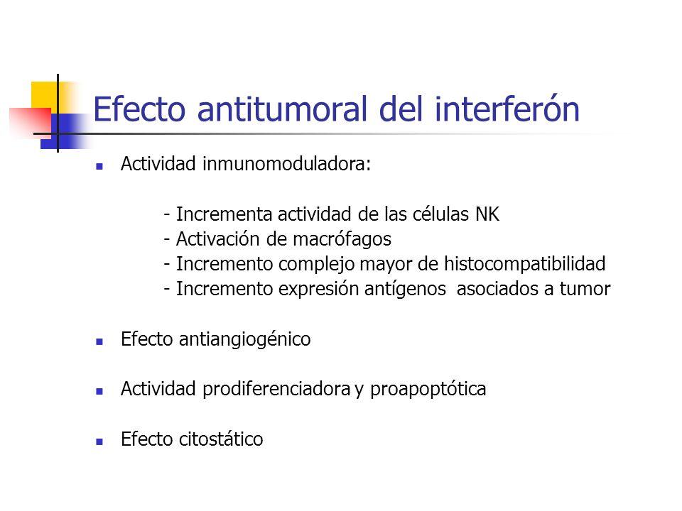 Efecto antitumoral del interferón Actividad inmunomoduladora: - Incrementa actividad de las células NK - Activación de macrófagos - Incremento complej