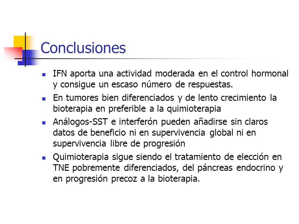 Conclusiones IFN aporta una actividad moderada en el control hormonal y consigue un escaso número de respuestas. En tumores bien diferenciados y de le
