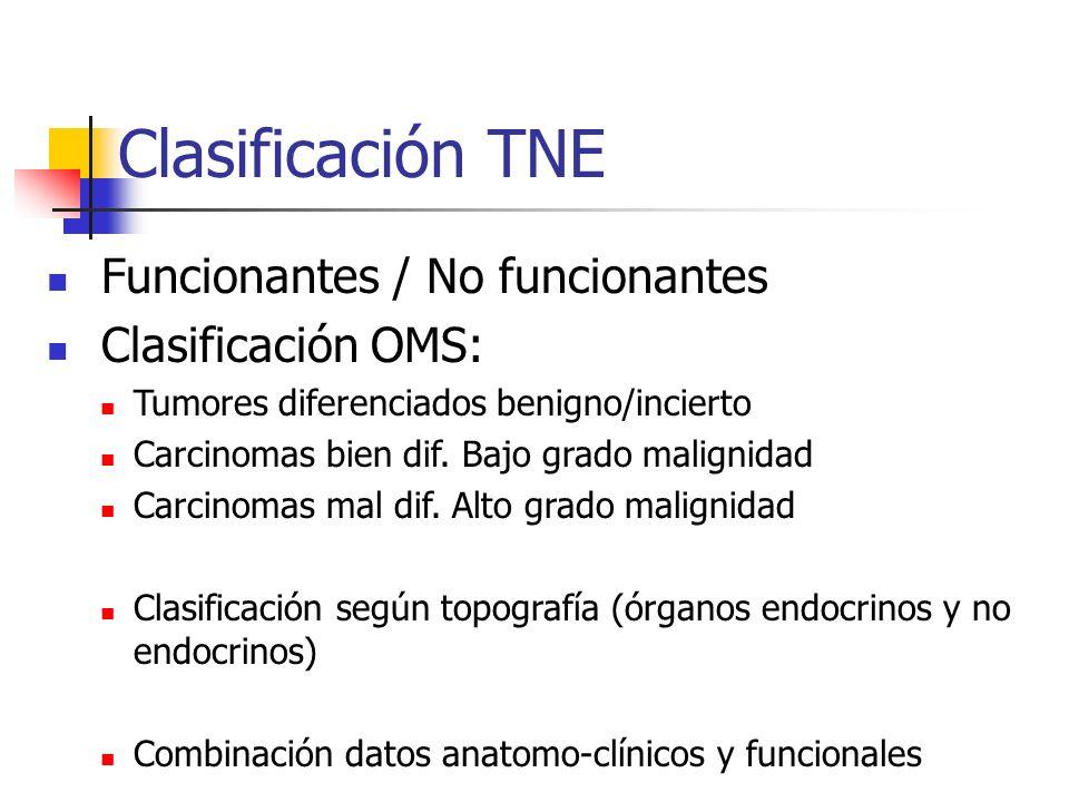 Clasificación TNE Funcionantes / No funcionantes Clasificación OMS: Tumores diferenciados benigno/incierto Carcinomas bien dif. Bajo grado malignidad