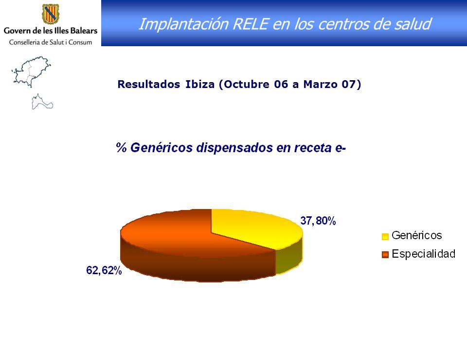 Implantación RELE en los centros de salud Resultados Ibiza (Octubre 06 a Marzo 07)