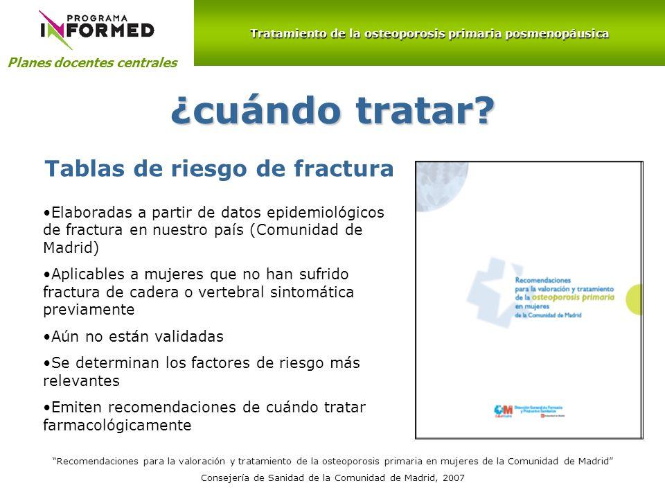 Planes docentes centrales Tratamiento de la osteoporosis primaria posmenopáusica Recomendaciones para la valoración y tratamiento de la osteoporosis p