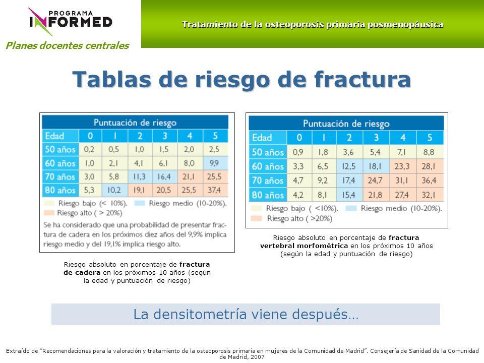 Planes docentes centrales Tablas de riesgo de fractura Tratamiento de la osteoporosis primaria posmenopáusica Extraído de Recomendaciones para la valo