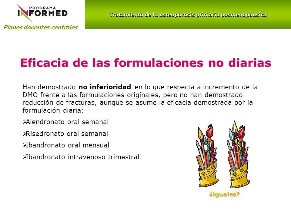 Planes docentes centrales Eficacia de las formulaciones no diarias Han demostrado no inferioridad en lo que respecta a incremento de la DMO frente a l