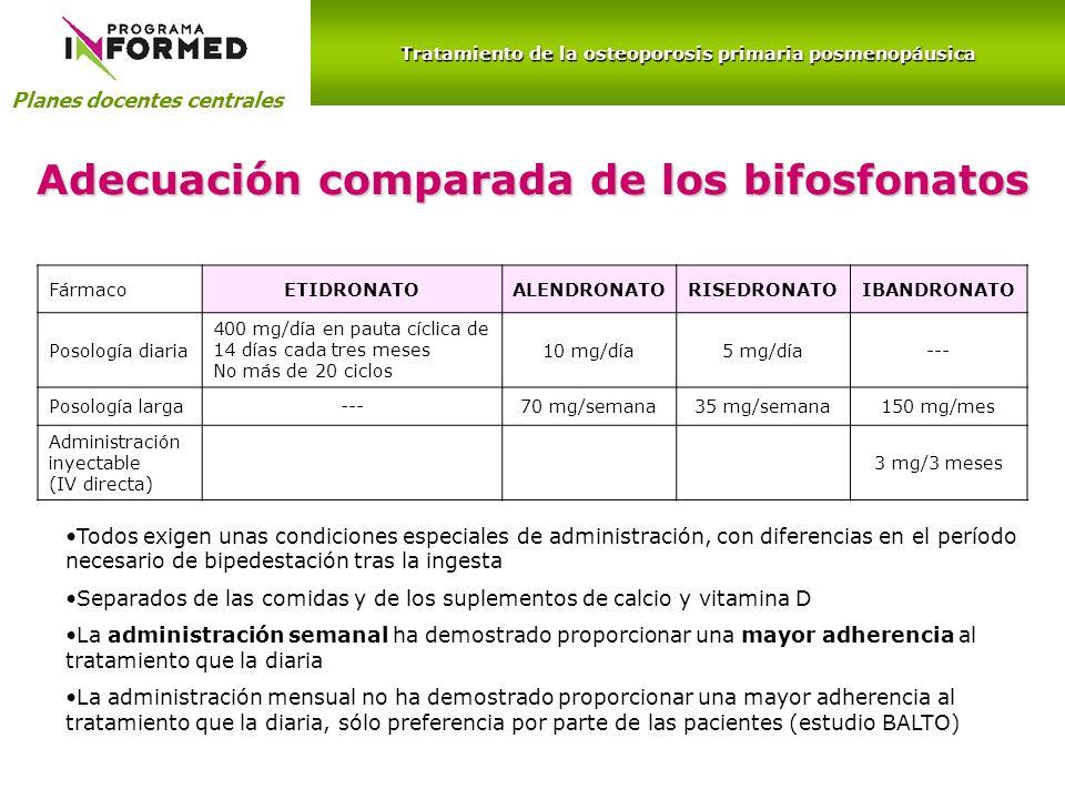 Planes docentes centrales Adecuación comparada de los bifosfonatos FármacoETIDRONATOALENDRONATORISEDRONATOIBANDRONATO Posología diaria 400 mg/día en p