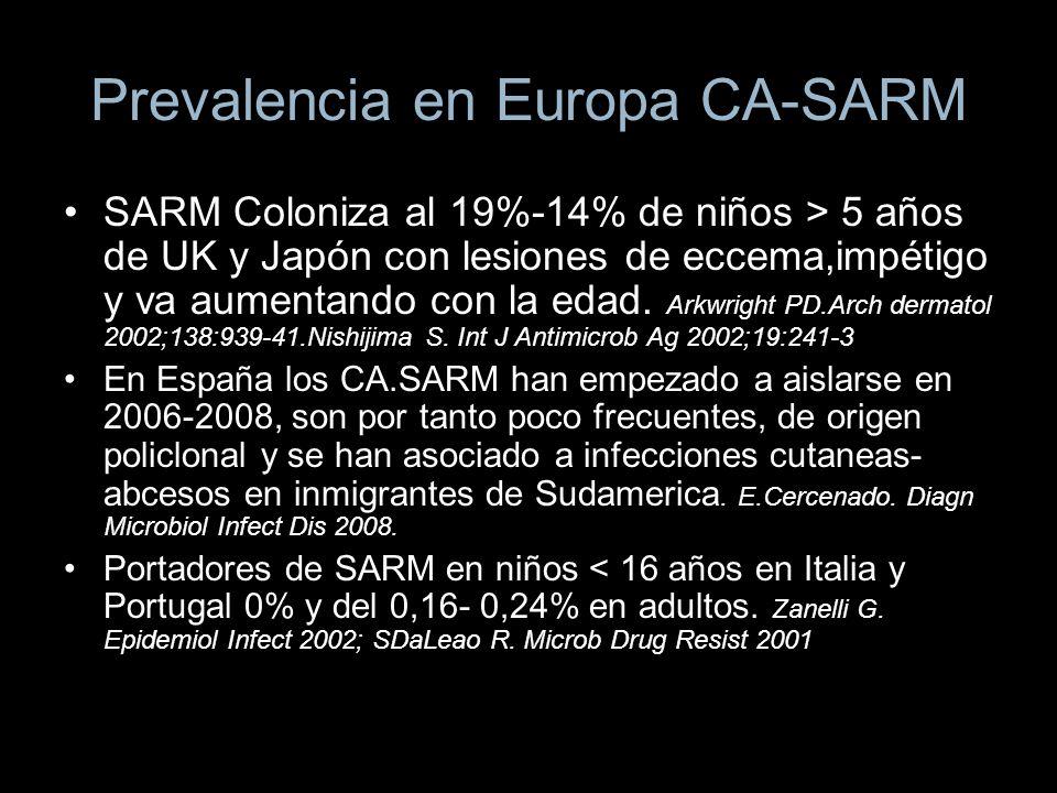 Prevalencia en Europa CA-SARM SARM Coloniza al 19%-14% de niños > 5 años de UK y Japón con lesiones de eccema,impétigo y va aumentando con la edad. Ar