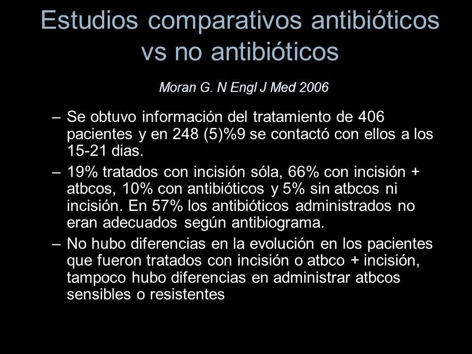 Estudios comparativos antibióticos vs no antibióticos Moran G. N Engl J Med 2006 –Se obtuvo información del tratamiento de 406 pacientes y en 248 (5)%