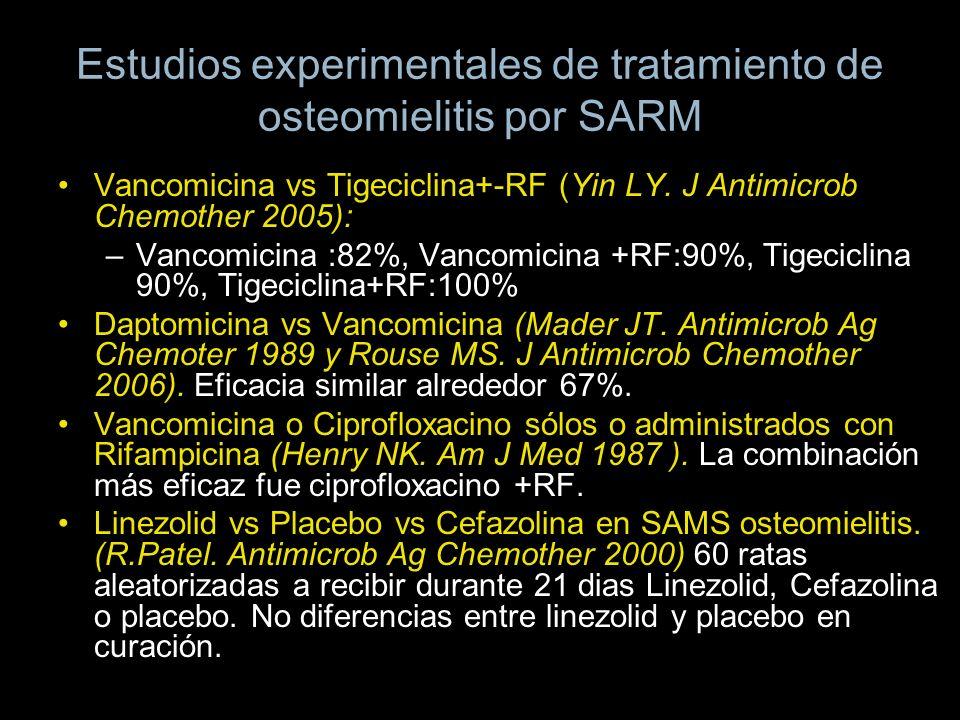 Estudios experimentales de tratamiento de osteomielitis por SARM Vancomicina vs Tigeciclina+-RF (Yin LY. J Antimicrob Chemother 2005): –Vancomicina :8