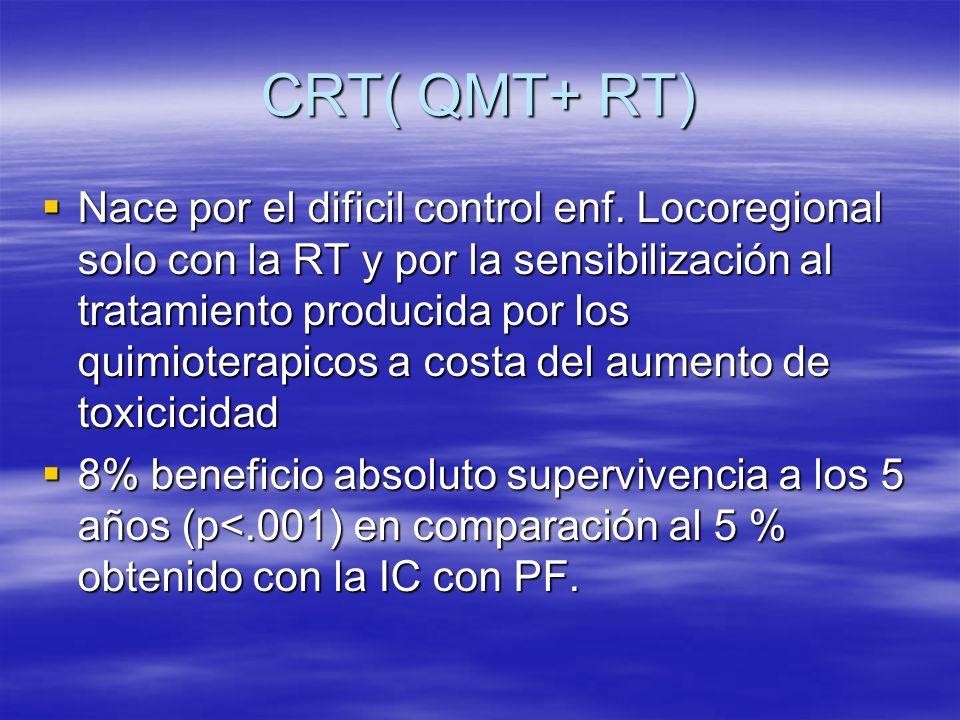 CRT( QMT+ RT) Nace por el dificil control enf. Locoregional solo con la RT y por la sensibilización al tratamiento producida por los quimioterapicos a