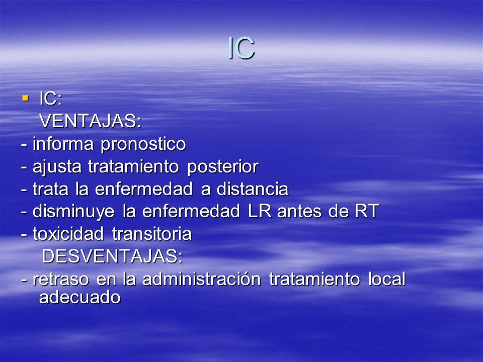 IC IC: IC: VENTAJAS: VENTAJAS: - informa pronostico - ajusta tratamiento posterior - trata la enfermedad a distancia - disminuye la enfermedad LR antes de RT - toxicidad transitoria DESVENTAJAS: DESVENTAJAS: - retraso en la administración tratamiento local adecuado