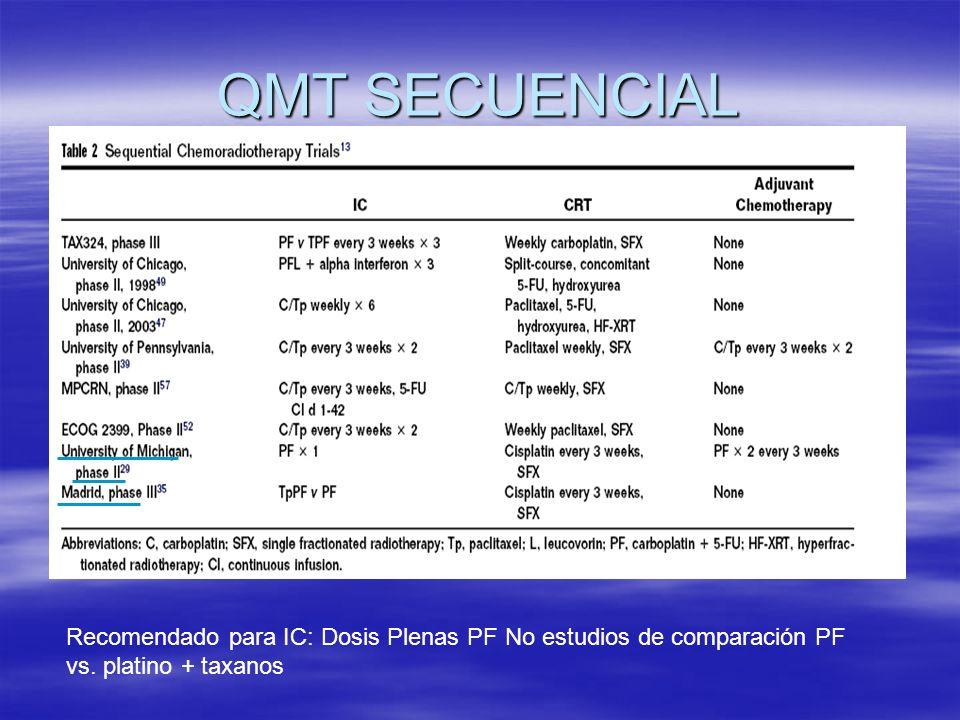 QMT SECUENCIAL Recomendado para IC: Dosis Plenas PF No estudios de comparación PF vs.