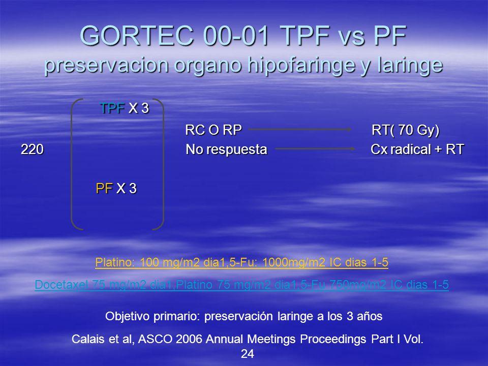 GORTEC 00-01 TPF vs PF preservacion organo hipofaringe y laringe TPF X 3 TPF X 3 RC O RP RT( 70 Gy) RC O RP RT( 70 Gy) 220 No respuesta Cx radical + RT PF X 3 PF X 3 Platino: 100 mg/m2 dia1,5-Fu: 1000mg/m2 IC dias 1-5 Docetaxel 75 mg/m2 dia1,Platino 75 mg/m2 dia1,5-Fu 750mg/m2 IC dias 1-5 Calais et al, ASCO 2006 Annual Meetings Proceedings Part I Vol.
