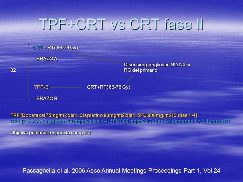 TPF+CRT vs CRT fase II CRT + RT( 66-76 Gy) CRT + RT( 66-76 Gy) BRAZO A BRAZO A Disección ganglionar N2/ N3 si Disección ganglionar N2/ N3 si 82 RC del primario TPFx3 CRT+RT( 66-76 Gy) TPFx3 CRT+RT( 66-76 Gy) BRAZO B BRAZO B TPF (Docetaxel 75mg/m2 dia1, Cisplatino 80mg/m2 dia1, 5FU 800mg/m2 IC dias 1-4) CRT (2 ciclos Cisplatino 20 mg/m2 dias 1-4, 5FU 800 mg/m2 IC dias 1-4 semanas 1 y 6 durante RT Objetivo primario: respuesta completa Paccagnella el al.