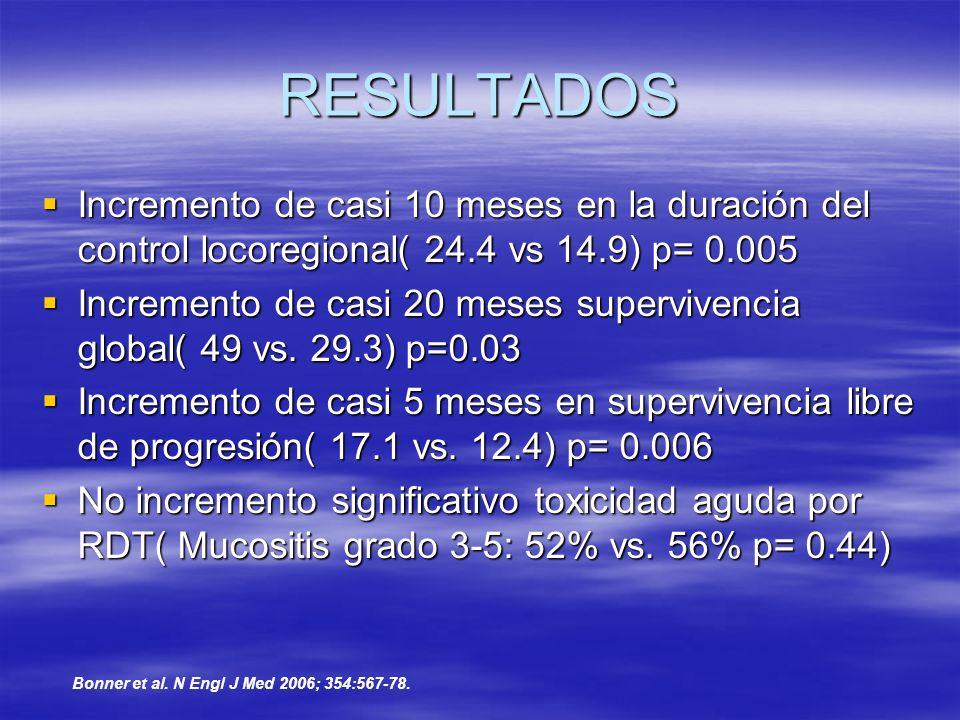 RESULTADOS Incremento de casi 10 meses en la duración del control locoregional( 24.4 vs 14.9) p= 0.005 Incremento de casi 10 meses en la duración del