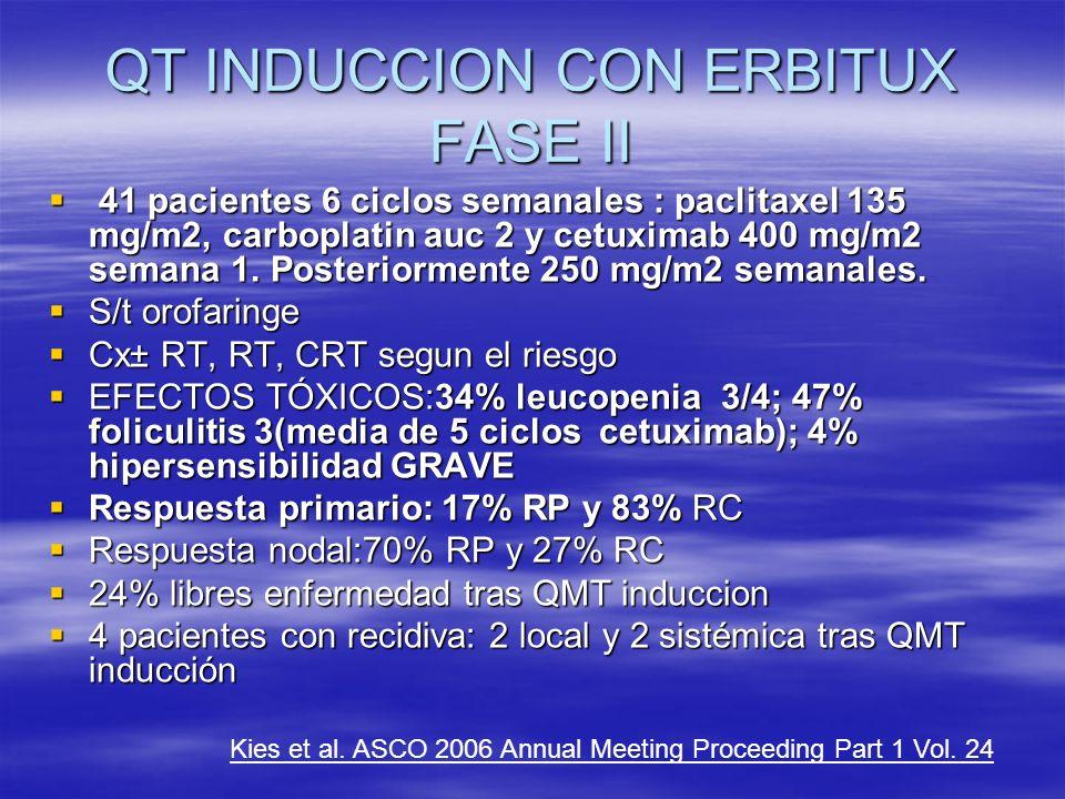 QT INDUCCION CON ERBITUX FASE II 41 pacientes 6 ciclos semanales : paclitaxel 135 mg/m2, carboplatin auc 2 y cetuximab 400 mg/m2 semana 1.