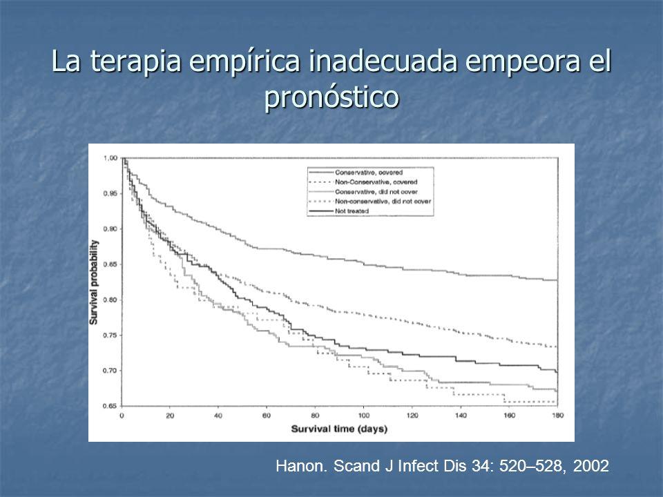 La terapia empírica inadecuada empeora el pronóstico Hanon. Scand J Infect Dis 34: 520–528, 2002