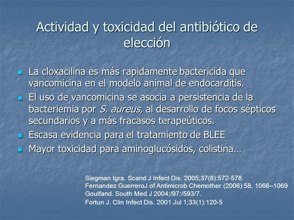 Actividad y toxicidad del antibiótico de elección La cloxacilina es más rapidamente bactericida que vancomicina en el modelo animal de endocarditis. L