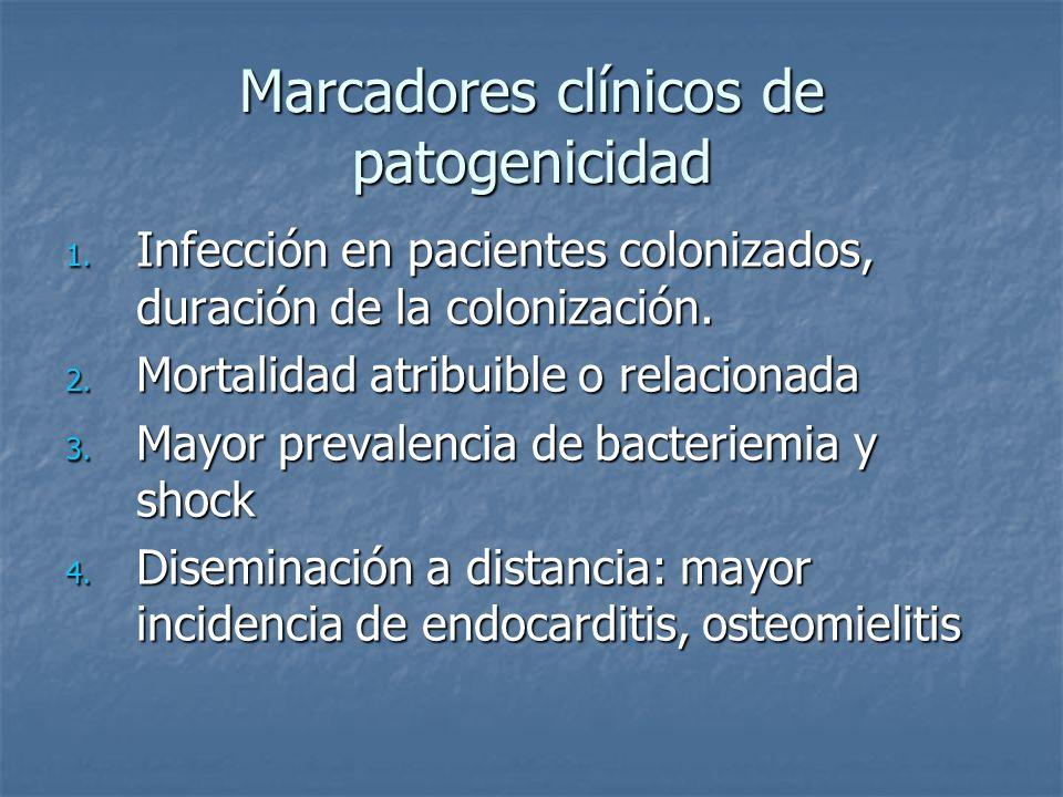 Marcadores clínicos de patogenicidad 1. Infección en pacientes colonizados, duración de la colonización. 2. Mortalidad atribuible o relacionada 3. May