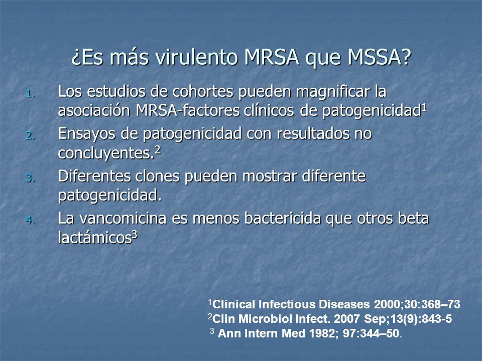 ¿Es más virulento MRSA que MSSA? 1. Los estudios de cohortes pueden magnificar la asociación MRSA-factores clínicos de patogenicidad 1 2. Ensayos de p