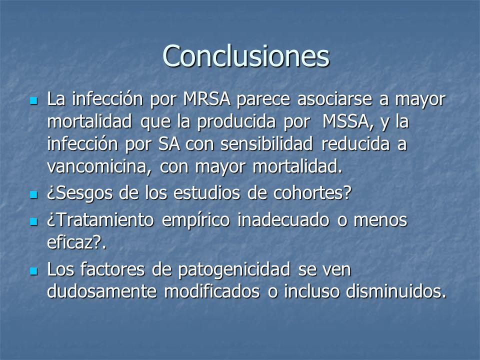 Conclusiones La infección por MRSA parece asociarse a mayor mortalidad que la producida por MSSA, y la infección por SA con sensibilidad reducida a va