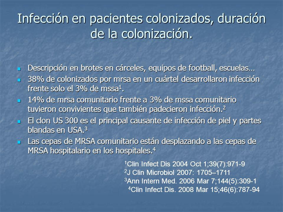 Infección en pacientes colonizados, duración de la colonización. Descripción en brotes en cárceles, equipos de football, escuelas… Descripción en brot