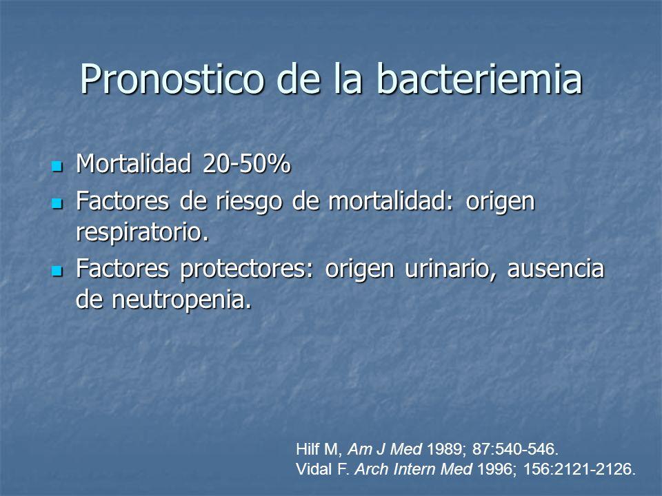 Pronostico de la bacteriemia Mortalidad 20-50% Mortalidad 20-50% Factores de riesgo de mortalidad: origen respiratorio. Factores de riesgo de mortalid