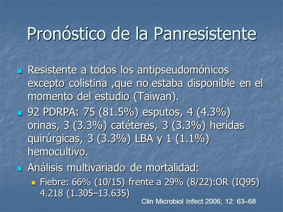 Pronóstico de la Panresistente Resistente a todos los antipseudomónicos excepto colistina,que no estaba disponible en el momento del estudio (Taiwan).