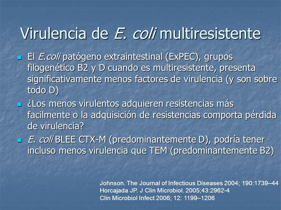 Virulencia de E. coli multiresistente El E.coli patógeno extraintestinal (ExPEC), grupos filogenético B2 y D cuando es multiresistente, presenta signi