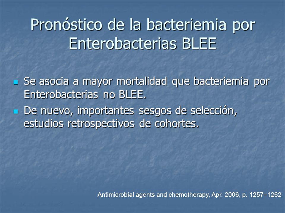 Pronóstico de la bacteriemia por Enterobacterias BLEE Se asocia a mayor mortalidad que bacteriemia por Enterobacterias no BLEE. Se asocia a mayor mort