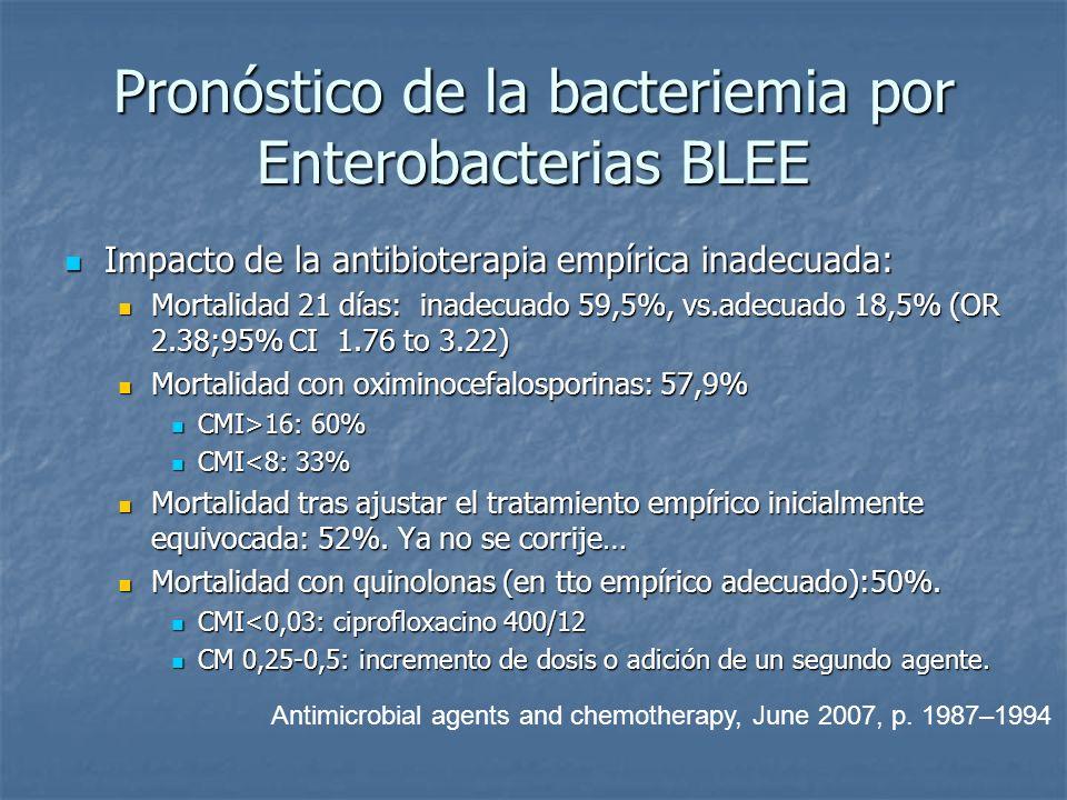 Pronóstico de la bacteriemia por Enterobacterias BLEE Impacto de la antibioterapia empírica inadecuada: Impacto de la antibioterapia empírica inadecua