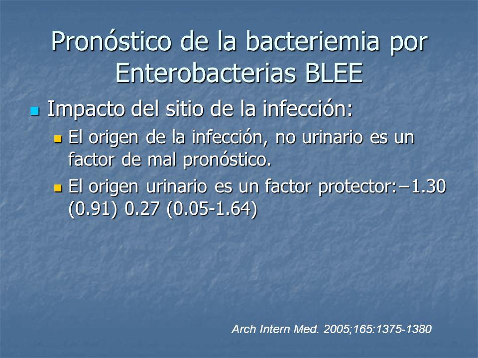 Pronóstico de la bacteriemia por Enterobacterias BLEE Impacto del sitio de la infección: Impacto del sitio de la infección: El origen de la infección,