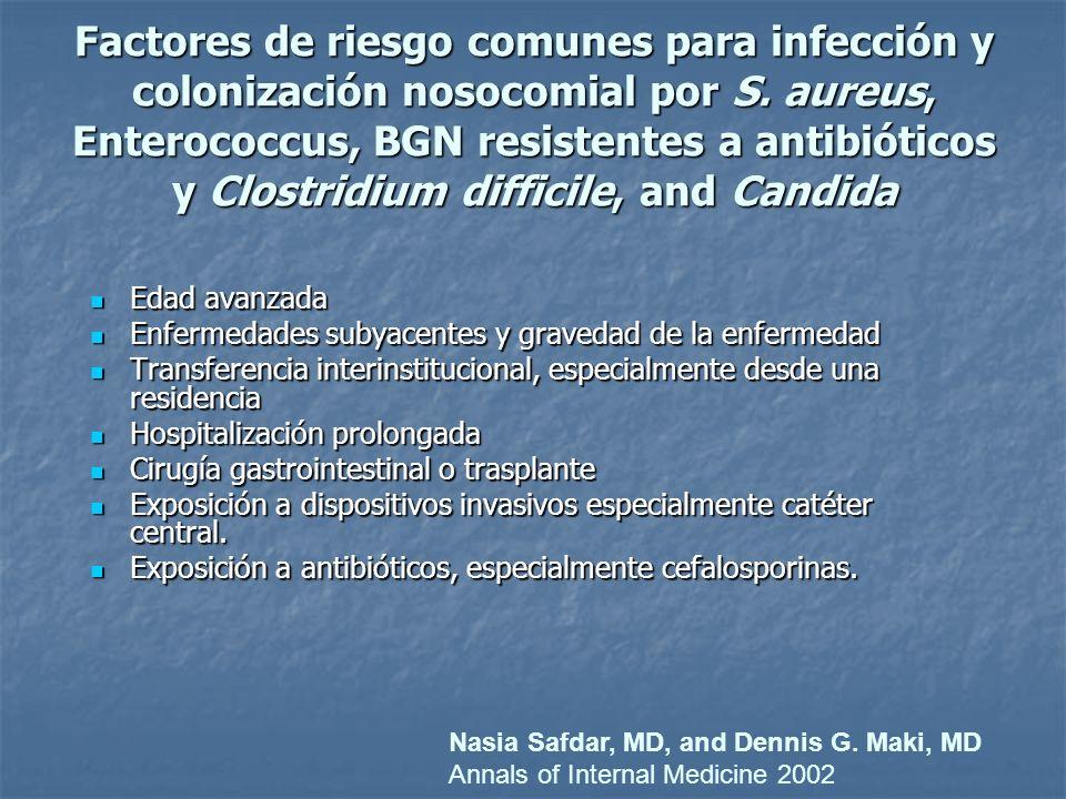 Factores de riesgo comunes para infección y colonización nosocomial por S. aureus, Enterococcus, BGN resistentes a antibióticos y Clostridium difficil