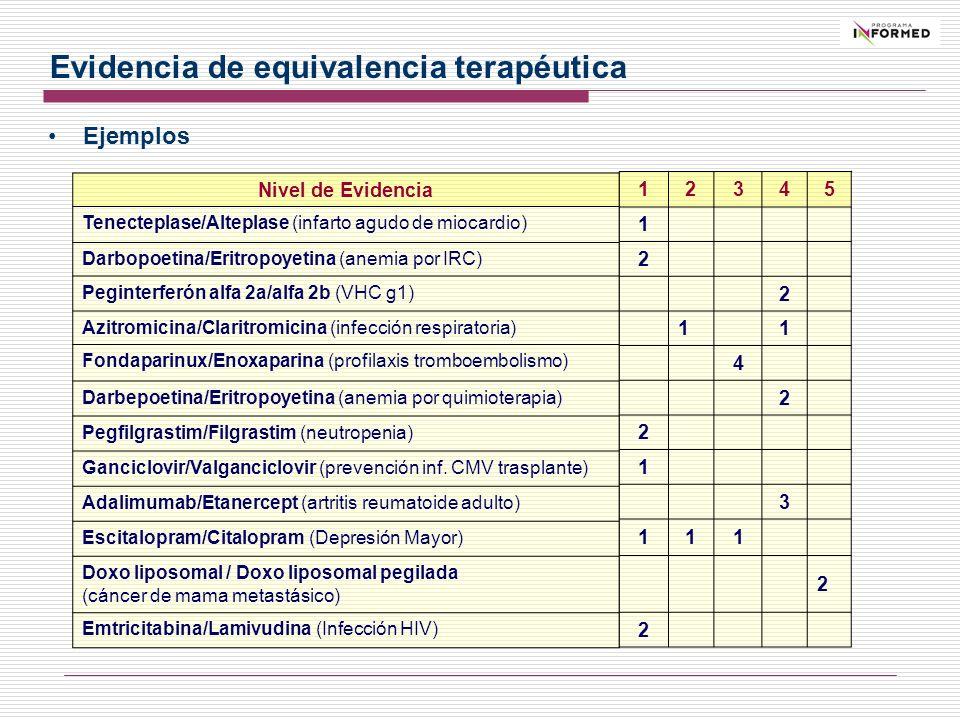 Nivel de Evidencia Tenecteplase/Alteplase (infarto agudo de miocardio) Darbopoetina/Eritropoyetina (anemia por IRC) Peginterferón alfa 2a/alfa 2b (VHC