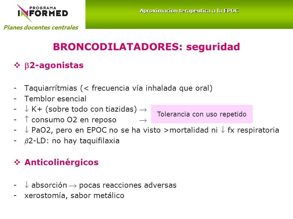 BRONCODILATADORES: seguridad 2-agonistas -Taquiarrítmias (< frecuencia vía inhalada que oral) -Temblor esencial - K+ (sobre todo con tiazidas) - consu