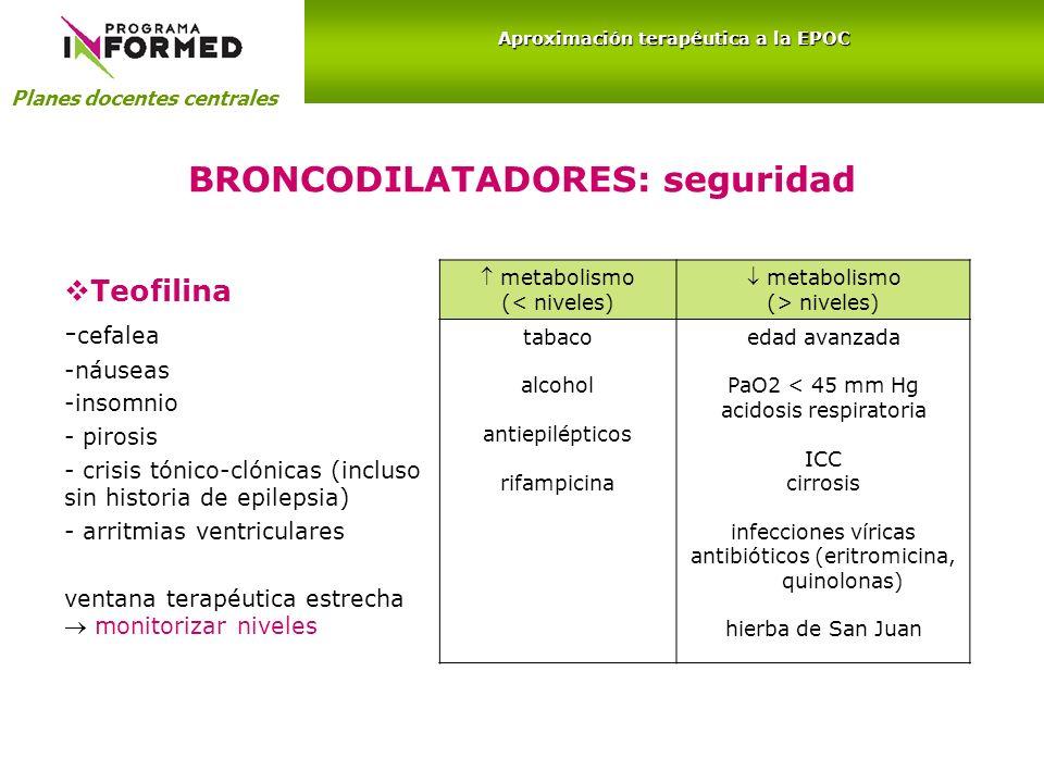 BRONCODILATADORES: seguridad Teofilina - cefalea -náuseas -insomnio - pirosis - crisis tónico-clónicas (incluso sin historia de epilepsia) - arritmias