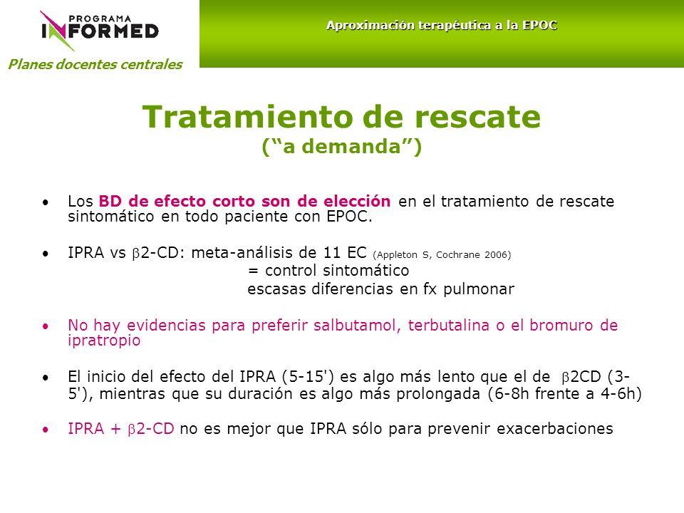 Tratamiento de rescate (a demanda) Los BD de efecto corto son de elección en el tratamiento de rescate sintomático en todo paciente con EPOC. IPRA vs