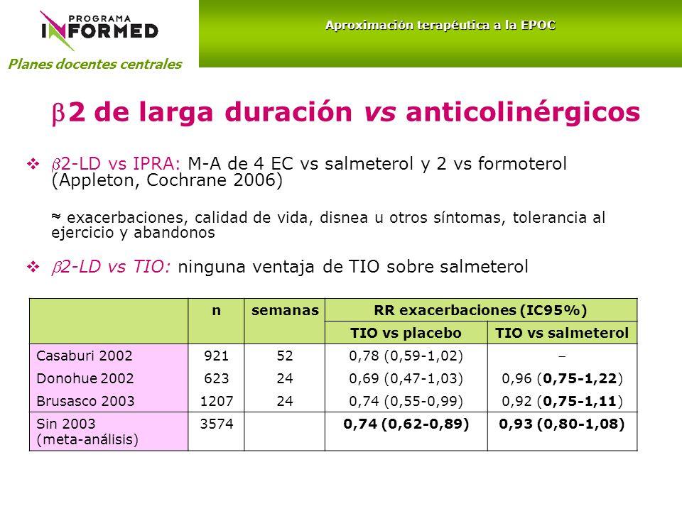 2 de larga duración vs anticolinérgicos 2-LD vs IPRA: M-A de 4 EC vs salmeterol y 2 vs formoterol (Appleton, Cochrane 2006) exacerbaciones, calidad de