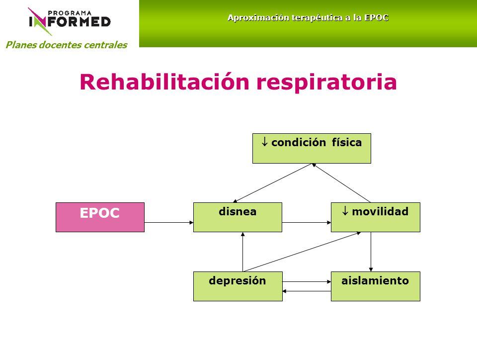 Rehabilitación respiratoria EPOC disnea movilidad aislamientodepresión condición física Planes docentes centrales Aproximación terapéutica a la EPOC