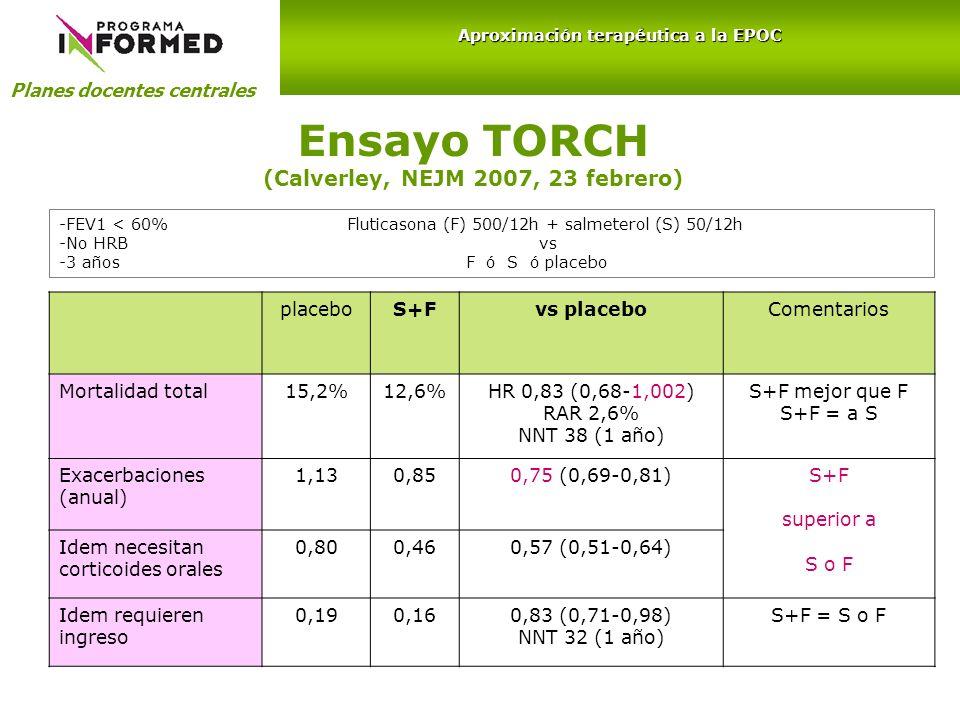 Ensayo TORCH (Calverley, NEJM 2007, 23 febrero) placeboS+Fvs placeboComentarios Mortalidad total15,2%12,6%HR 0,83 (0,68-1,002) RAR 2,6% NNT 38 (1 año)