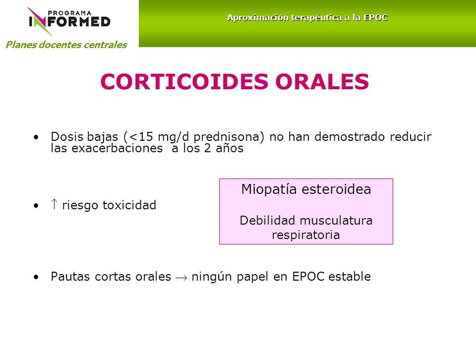 Dosis bajas (<15 mg/d prednisona) no han demostrado reducir las exacerbaciones a los 2 años riesgo toxicidad Pautas cortas orales ningún papel en EPOC