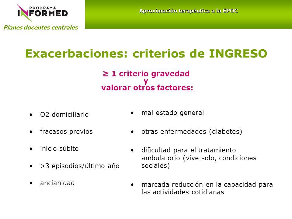 Exacerbaciones: criterios de INGRESO 1 criterio gravedad y valorar otros factores: O2 domiciliario fracasos previos inicio súbito >3 episodios/último