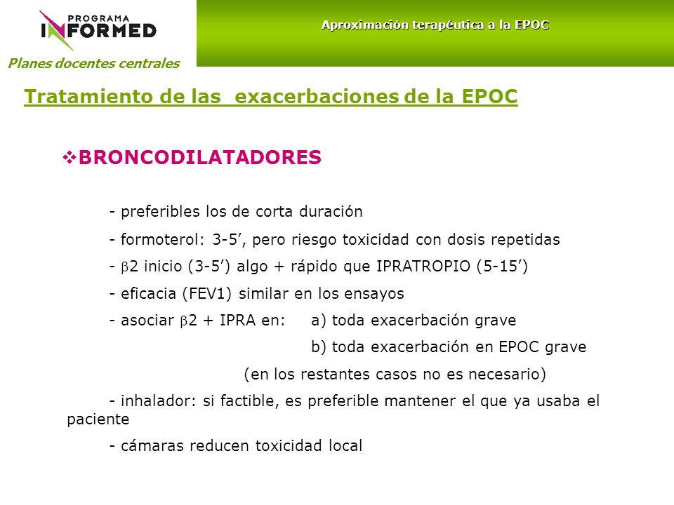 BRONCODILATADORES - preferibles los de corta duración - formoterol: 3-5, pero riesgo toxicidad con dosis repetidas - 2 inicio (3-5) algo + rápido que